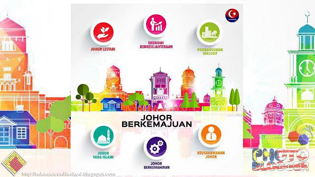 Johor Berkemajuan