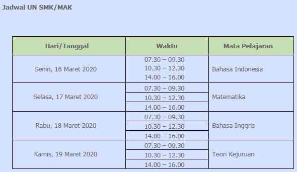 Jadwal Lengkap Ujian Nasional UNBK UNKP 2020 SMA SMP sederajat