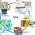 Pengertian Peta, Pemetaan Digital, Macam-Macam Format Digital, Kegiatan Pengukuran, Pentingnya Sistem Informasi Geografi (SIG)