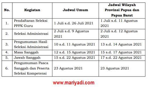 Jadwal Seleksi PPPK Guru 2021