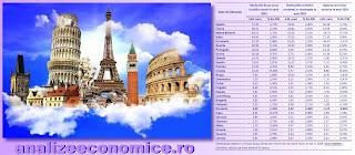 Cine are cel mai mult de pierdut în materie de turism din cauza covid-19