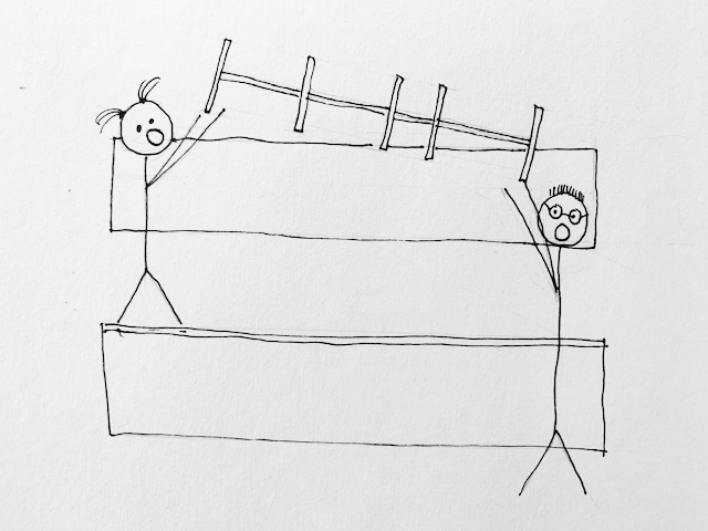 stick figure drawing of installation