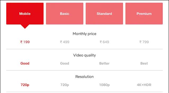Netflix india plans