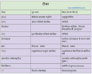 Vaccine in Hindi