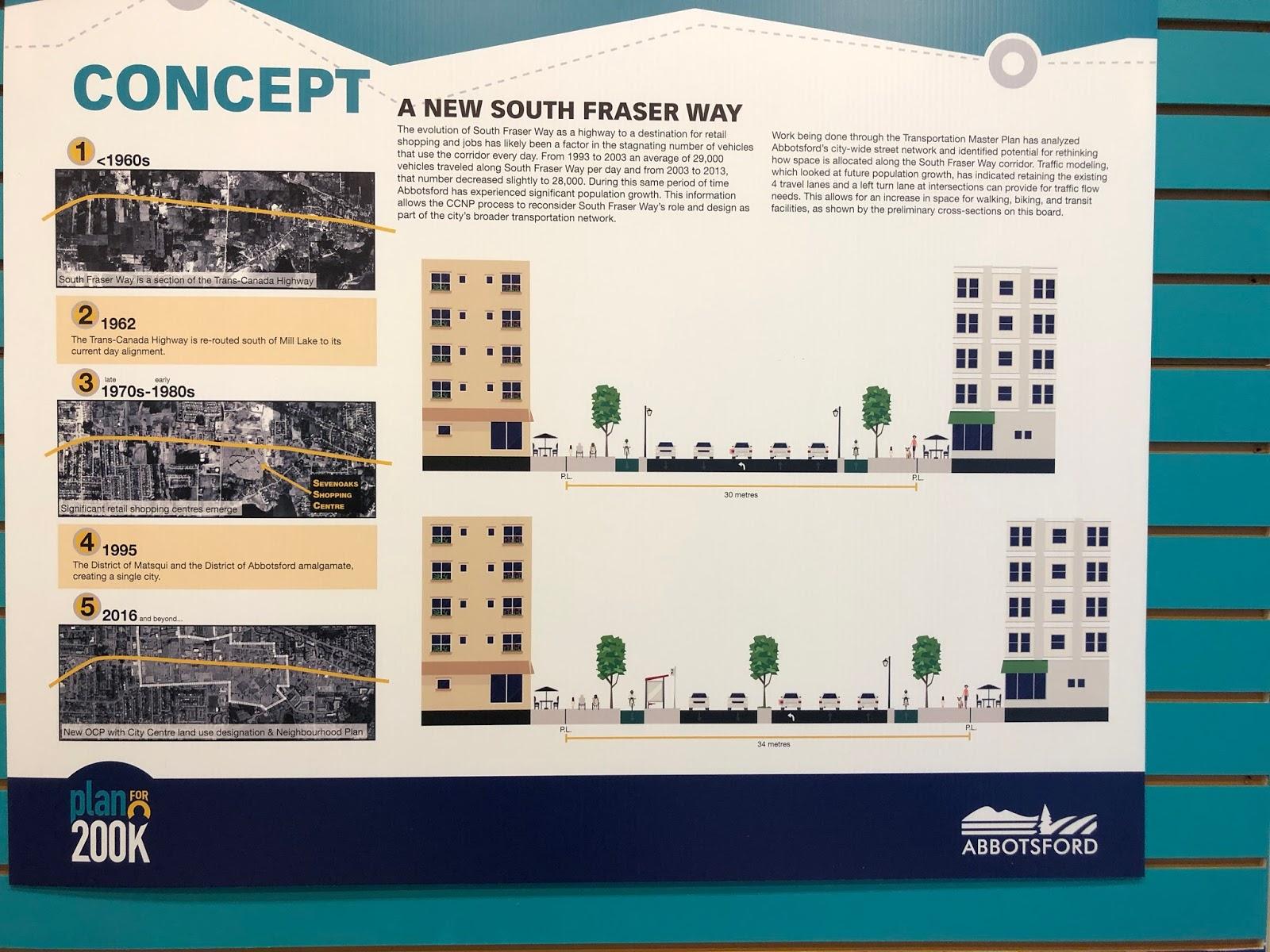 The South Fraser Blog: Pop-Up Planning: Abbotsford\u2019s ...