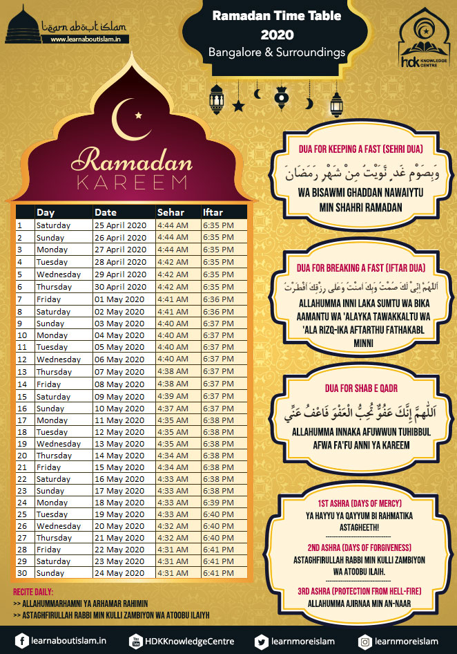 Bangalore Ramadan Time Table 2020 Sehri Iftari Timings (UPDATED)