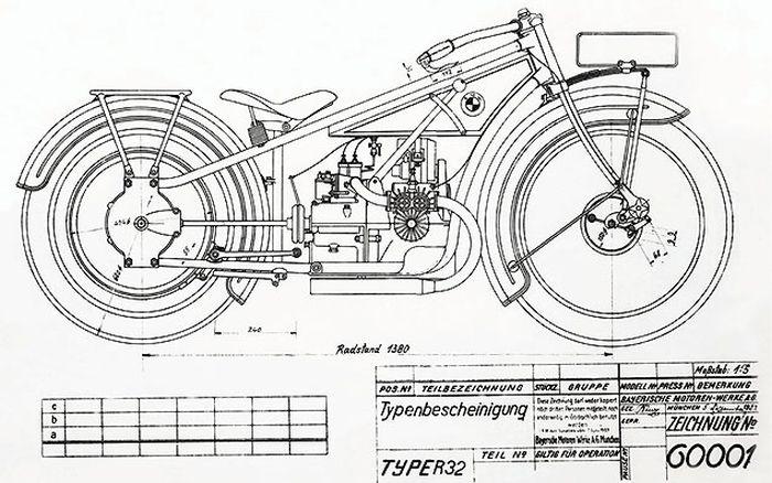 CHLK: Los inicios de BMW Motorrad