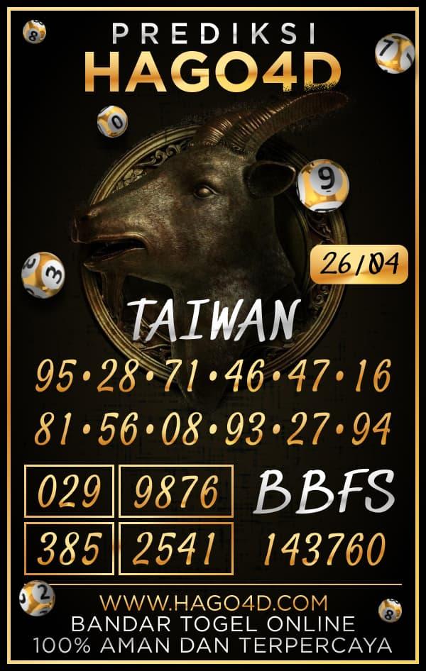 Hago4D - Prediksi Togel Taiwan