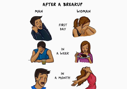 7 Important things to do after break up with your boyfriend