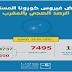 """62 إصابة جديدة ترفع حصيلة """"كورونا"""" إلى 7495 حالة بالمغرب"""