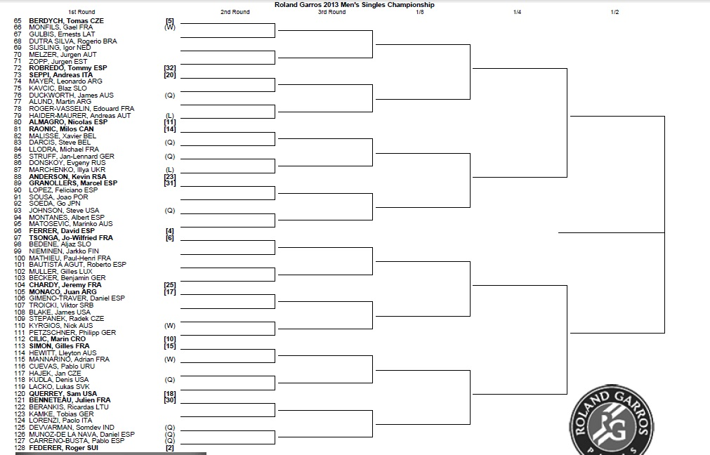 french open draw