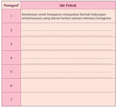 kunci jawaban kelas 5 tema 1 halaman 83