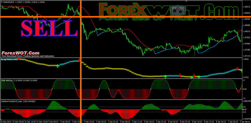 Forex gains and losses ato
