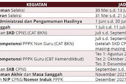 Jadwal Seleksi Pendaftaran CPNS dan PPPK 2021