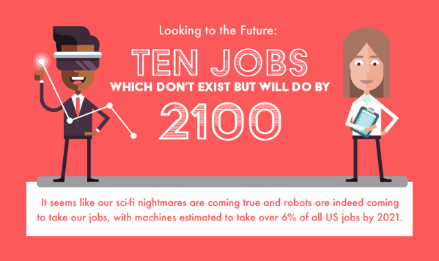 Looking To The Future: 10 Jobs Which Don't Yet Exist But Will Do By 2100