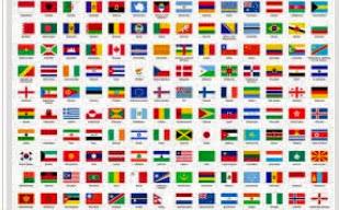 Daftar Kode bendera suatu negara untuk BBM