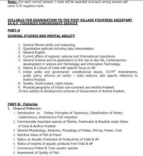 AP Grama Sachivalayam Village Fisheries Assistant Jobs Exam Pattern and Syllabus