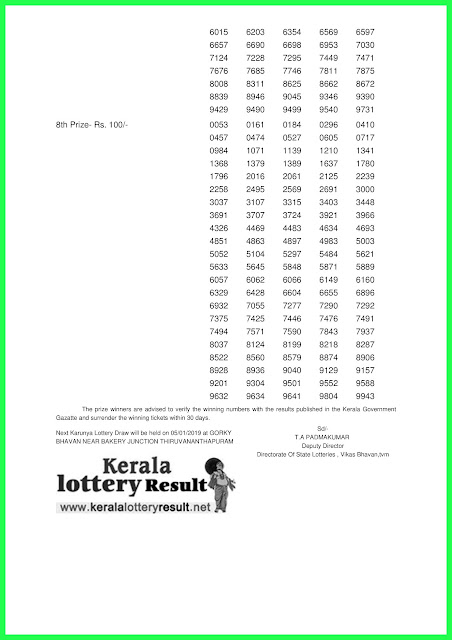 29-12-2018 KARUNYA Lottery KR-377 Results Today - kerala lottery result