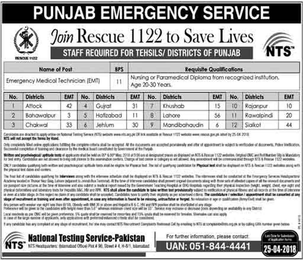 Join Rescue 1122 Punjab Emergency Service Latest Jobs April 2018 NTS Application form