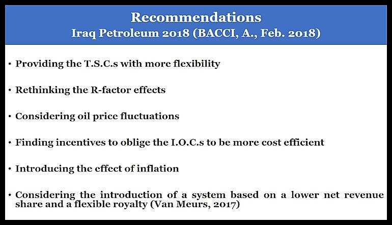 BACCI-Iraq-Petroleum-2018-The-Importance-of-Improved-Fiscal-Terms-Feb.-2018-10