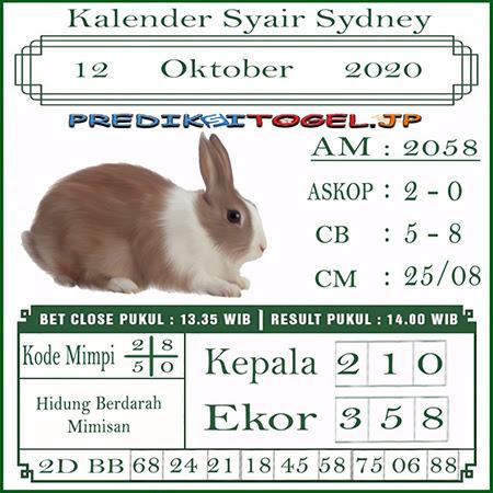 Kalender Prediksi Sidney Senin 12 Oktober 2020