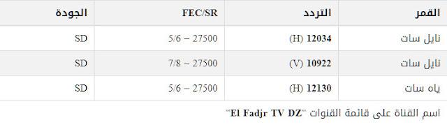 تردد قناة الفجر الجزائرية 2020