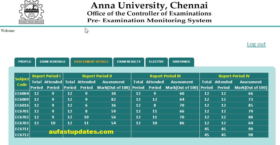coe1 annauniv home index php