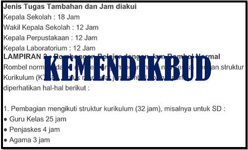 Jumlah Jam dan Tugas Tambahan Guru SD SMP SMA SMK Oleh Kemendikbud
