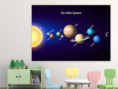 Mama Love Print Printable - 太陽系銀河星球早教掛牆圖 Solar System Poster Free Download Freebies Printable