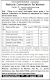 Assistant Law Officer at National Commission for Women, New Delhi - last date 15/09/2019