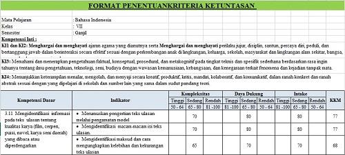 Download Format Dan Cara Menentukan Kkm Smp Mts K13 Revisi Tahun 2020 2021 Sinau Thewe Com
