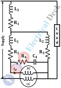 Reactive Power Measurement