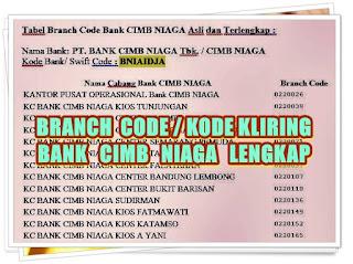 branch code bank cimb niaga lengkap - kanalmu