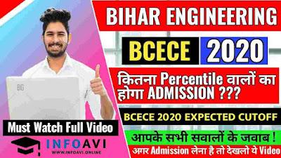 Bihar engineering Bihar Engineering cutoff UGEAC Bihar Engineering cutoff 2020 Bcece ugeac percentile jee mains 2020 Bcece ICAR NTA Bihar engineering exam Bihar engineering exam date #Bcece Infoavi #Engineering