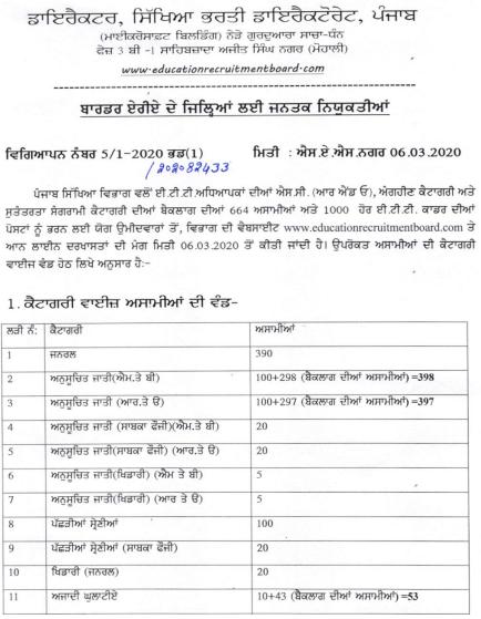 ERBP ETT Teacher Vacancy 2020