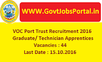 VOC Port Trust Recruitment 2016 for 44 Apprentices Apply Here
