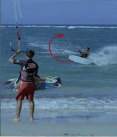 Kiteboarding right way rule #1