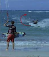 Kiteboarding right way rule #1