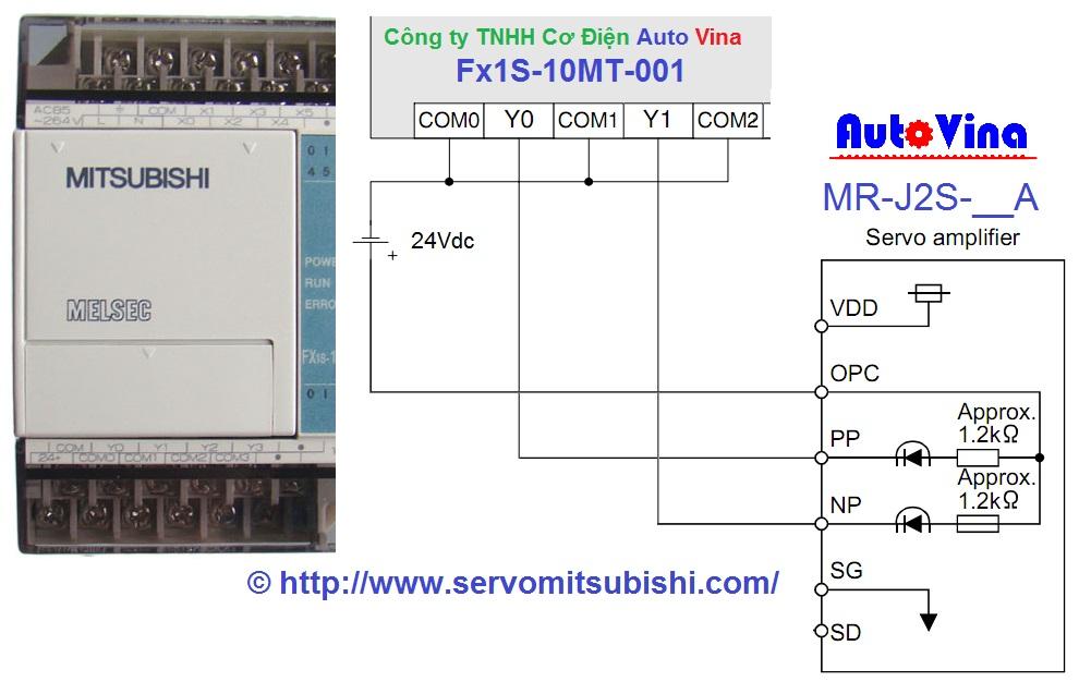 Tài liệu hướng dẫn sơ đồ đấu nối PLC Fx1S-10MT-001 với Servo MR-J2S-A