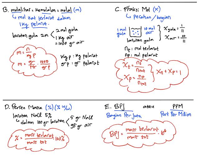 molal, fraksi mol, persen massa, bpj / ppm