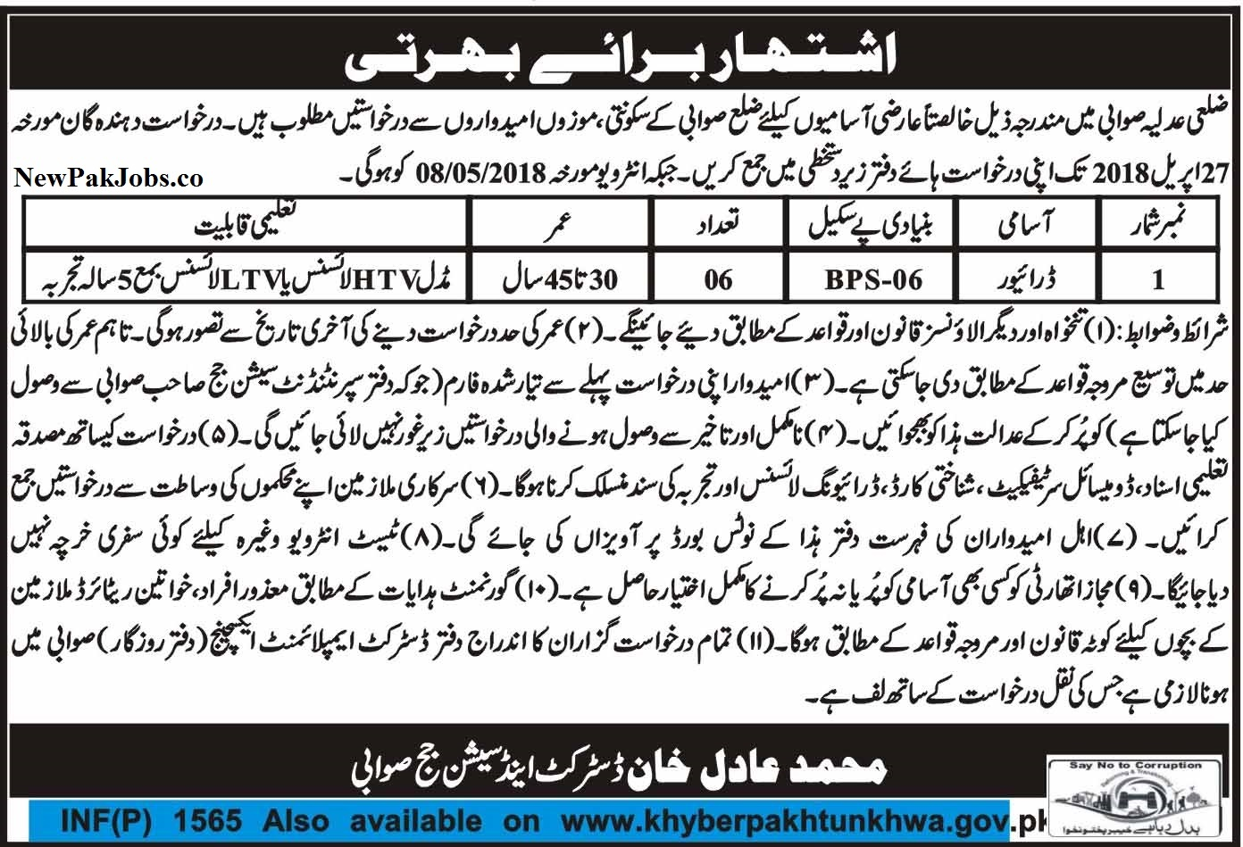 Drivers Jobs in Swabi Session Court 31 March 2018