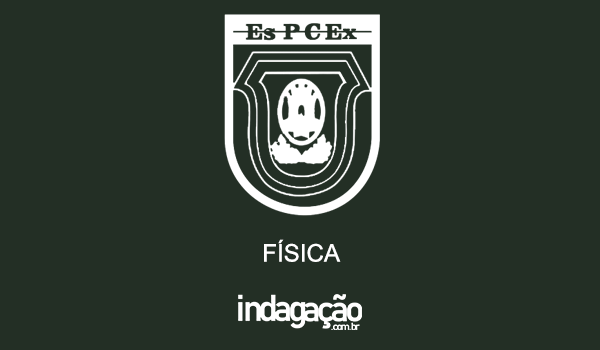 questoes-espcex-2019-fisica-com-gabarito