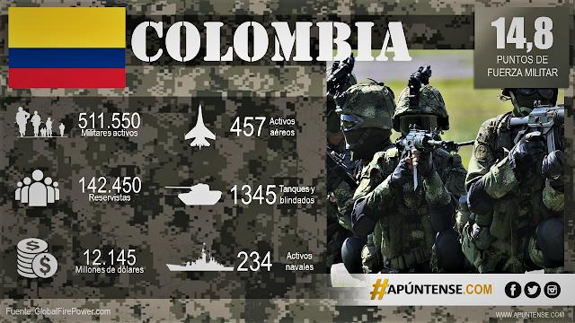 FUERZAS-ARMADAS-COLOMBIANAS