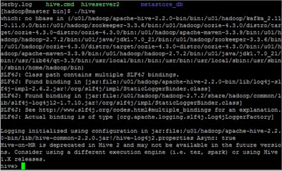 INSTALLATION DOCUMENTS BY RAVI: Step by step Apache Hive installation