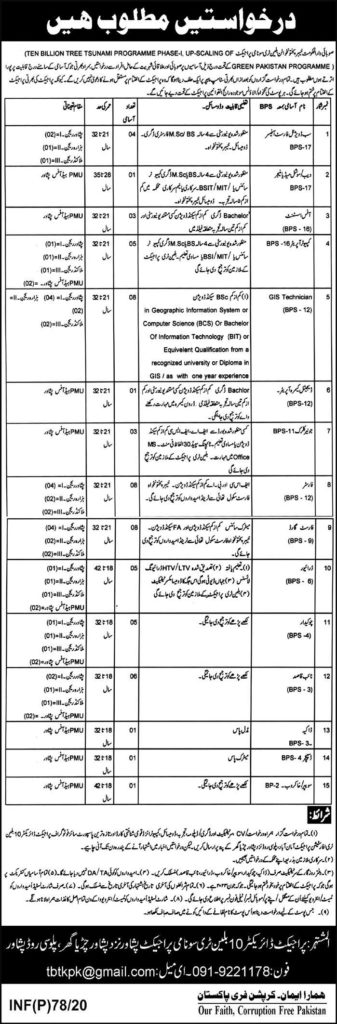 Latest Jobs in Forest Department Govt of pakistan 2020