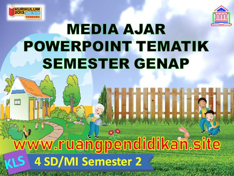 Media Ajar PowerPoint Tematik Semester 2 Kelas 4 SD/MI