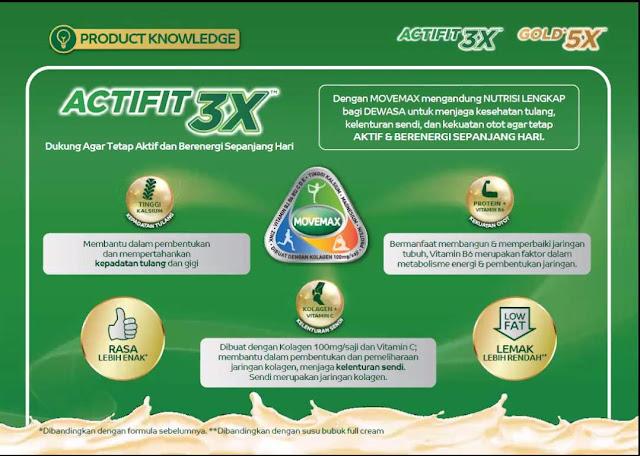 nutrisi-anlene-actifit-3x