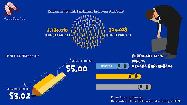 kualitas-guru-Indonesia