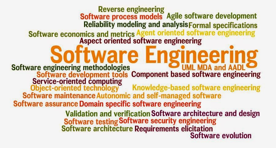 Introduction To Software Engineering Lecture Notes
