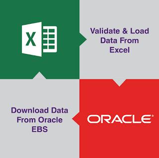 Oracle Database'de Excel Datası ile Export ve Import İşlemleri